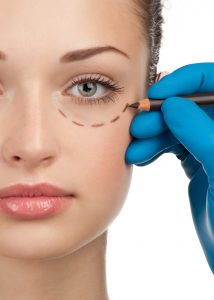 Cosmetic Surgery Industry